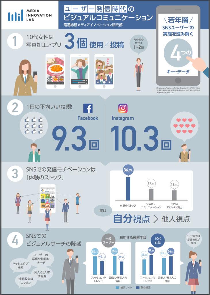 &nbspJovens nas redes sociais no Japão: veja o que eles mais curtem