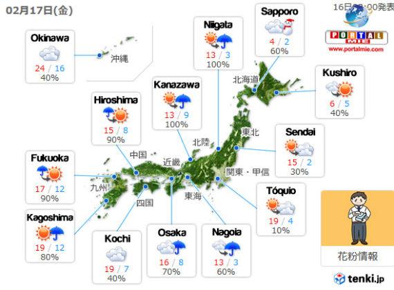 &nbspTemperaturas de primavera para hoje! Máximas de 15ºC em algumas regiões!