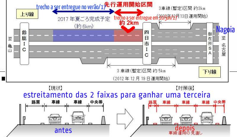 &nbspHigashi Meihan: aumento de faixa para aliviar congestionamento em Mie