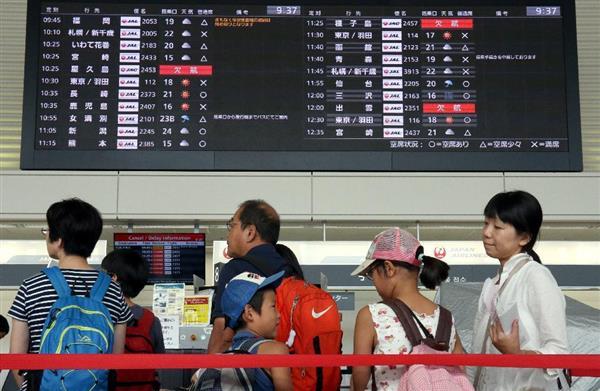 &nbspConsequências do tufão n.º 5 nesta terça-feira