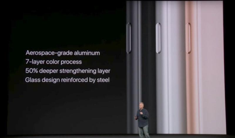 &nbspNovidades do iPhone 8, Watch e Apple TV