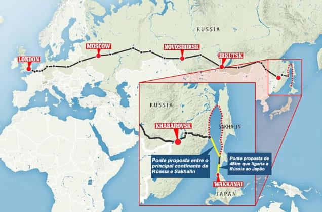 &nbspExpansão da ferrovia Transiberiana poderia ligar Londres a Tóquio