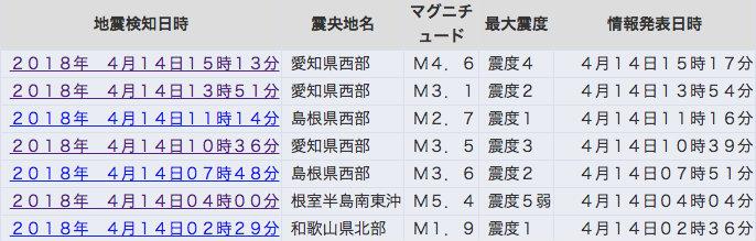 &nbspTerremotos em Aichi: um foi de magnitude 4,6