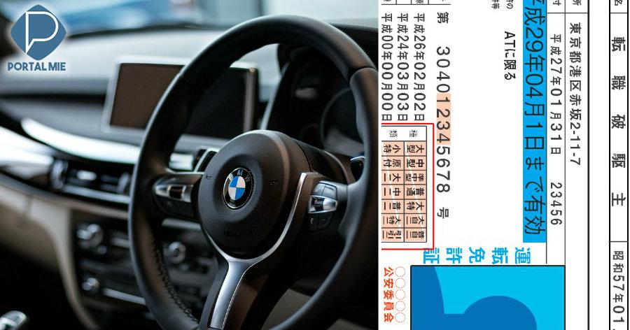 &nbspOkayama: exame para carta de motorista em português