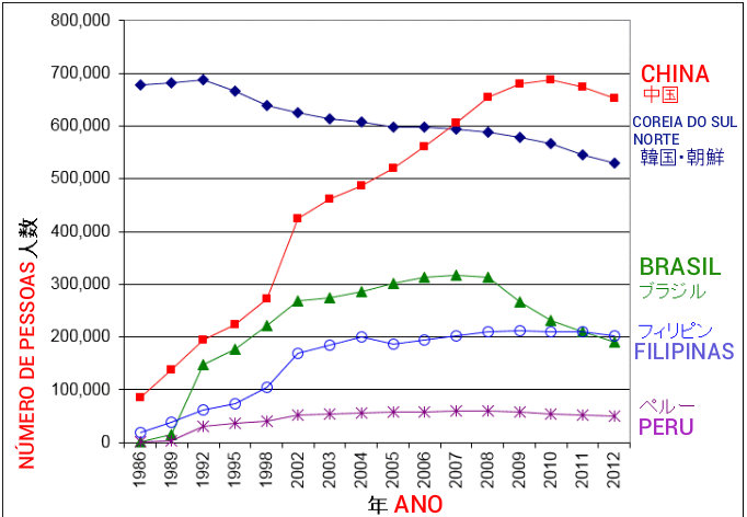 &nbspComunidade: 10 anos após a crise histórica e perspectivas
