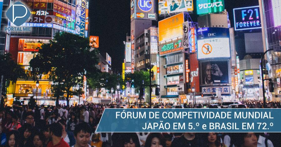 &nbspJapão em 5.º no ranking de competitividade do Fórum Econômico Mundial e Brasil cai para 72.º