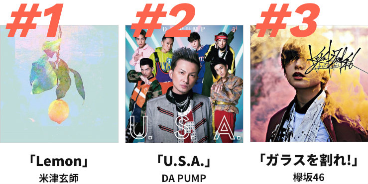 &nbspMúsicas mais vendidas no Japão em 2018