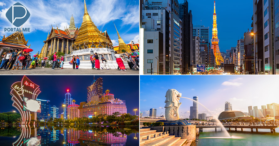 &nbspAs cidades mais visitadas do mundo