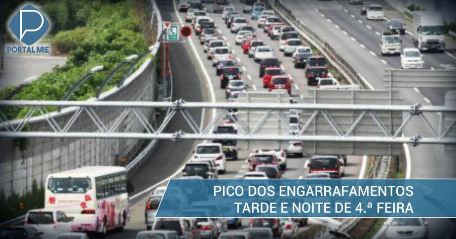 &nbspPrevisão dos congestionamentos nas vias expressas